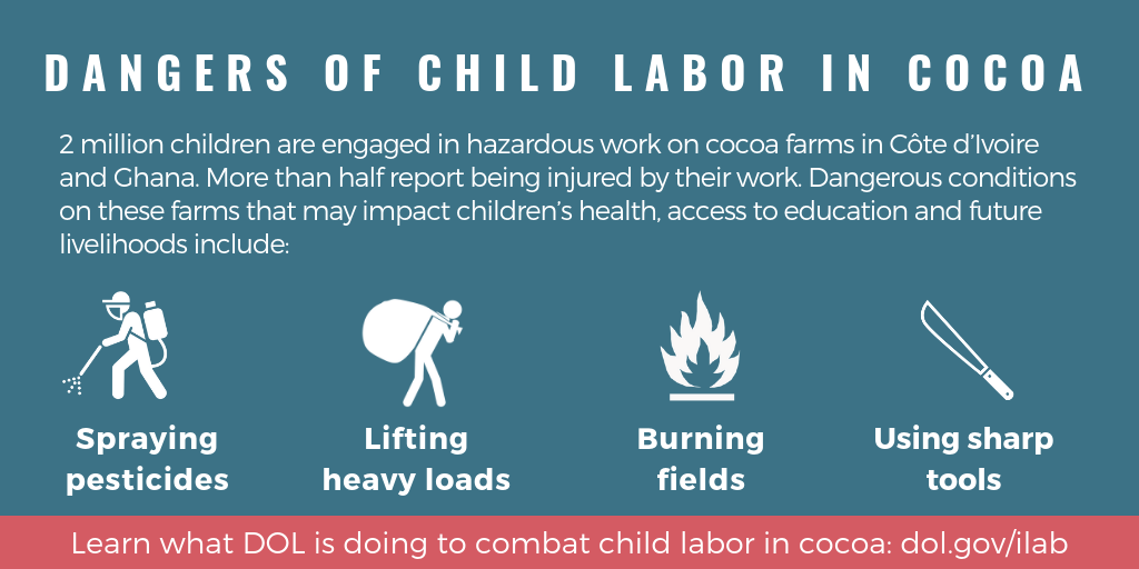 Infographic on the dangers of child labor in cocoa