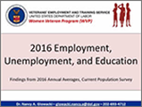 2016 Employment, Unemployment, and Education