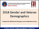 2018 Gender and Veteran Demographics