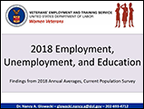 2018 Employment, Unemployment, and Education
