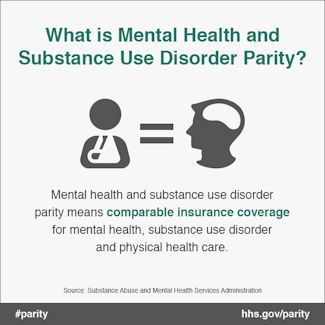 What is Mental Health and Substance Use Disorder Parity?