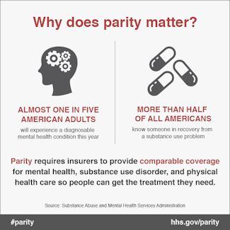 Why Does Parity Matter?