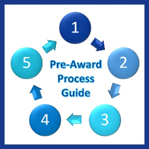 PRE-Award Process Supply & Service Contractor