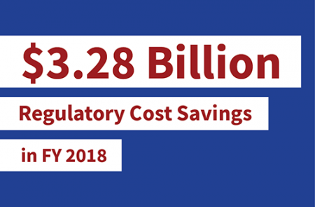 $3.2 Billion - Regulatory Costs Savings in FY 2018