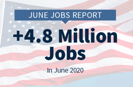 June Jobs Report - +4.8 Million Jobs in June 2020