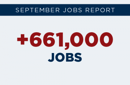 September Jobs Report - +661,000 jobs