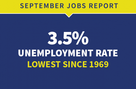 September Jobs Report - 3.5% Unemployment Rate - Lowest Since 1969