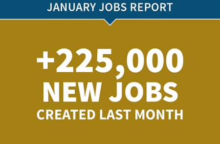 January Jobs Report +225,000 New Jobs Created Last Month