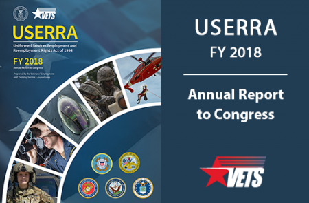 Front Cover of USERRA - Uniformed Services Employment and Reemployment Rights Act of 1994 FY2018 Annual Report to Congress VETS