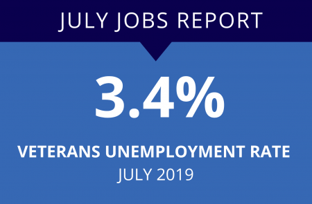 VETS | U S  Department of Labor