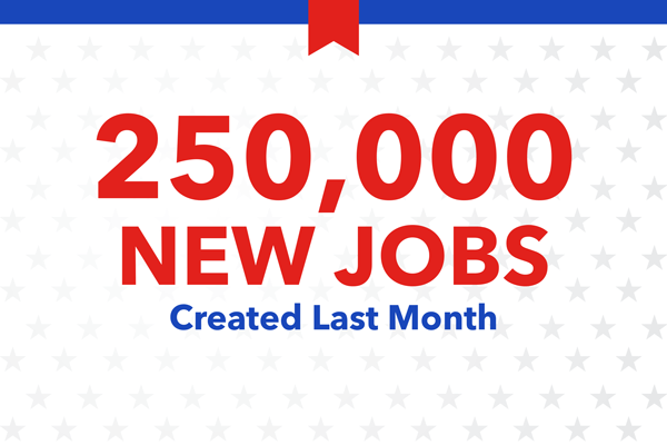 250,000 New Jobs Created Last Month