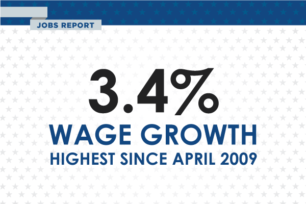 3.4% Wage Growth - Highest Since April 2009