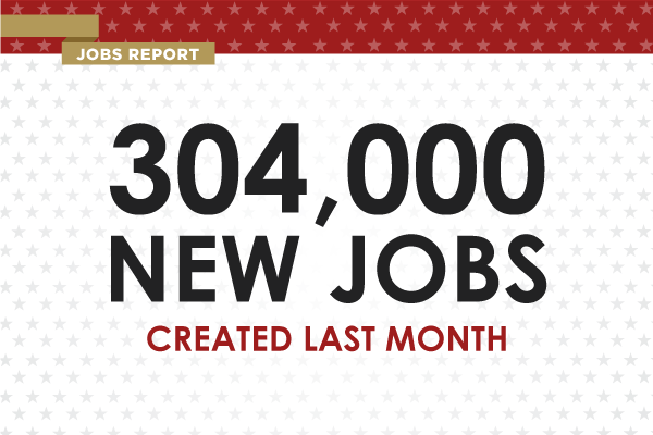 304,000 new jobs created last month