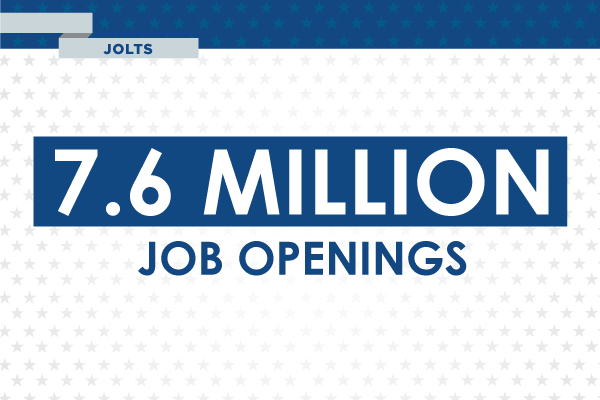 Job Openings Increase To 7.6 Million