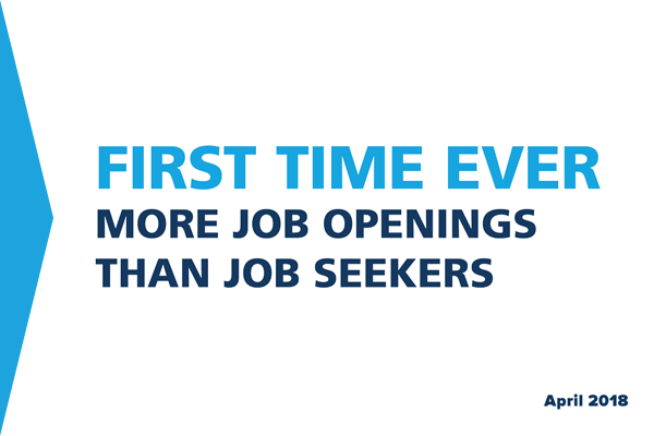 First time ever more job openings than job offers