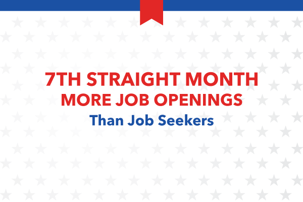 7th Straight Month More Job Openings Than Job Seekers