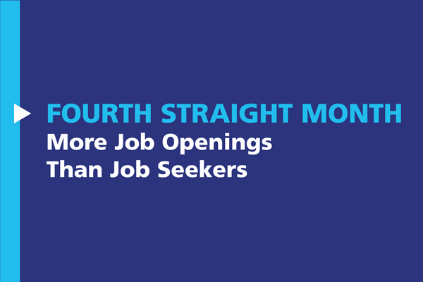 FOURTH STRAIGHT MONTH - More Job Openings Than Job Seekers