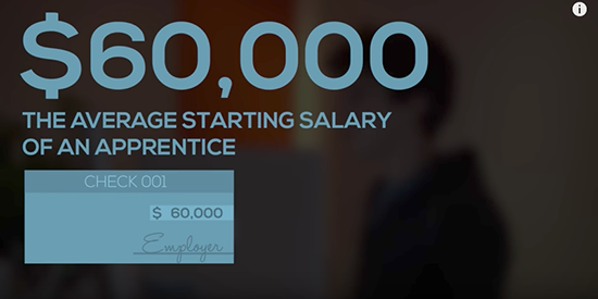 $60,000 -  The average starting salary of an apprentice